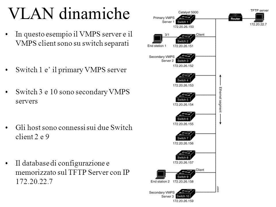 VLAN dinamiche In questo esempio il VMPS server e il VMPS client sono su switch separati. Switch 1 e' il primary VMPS server.