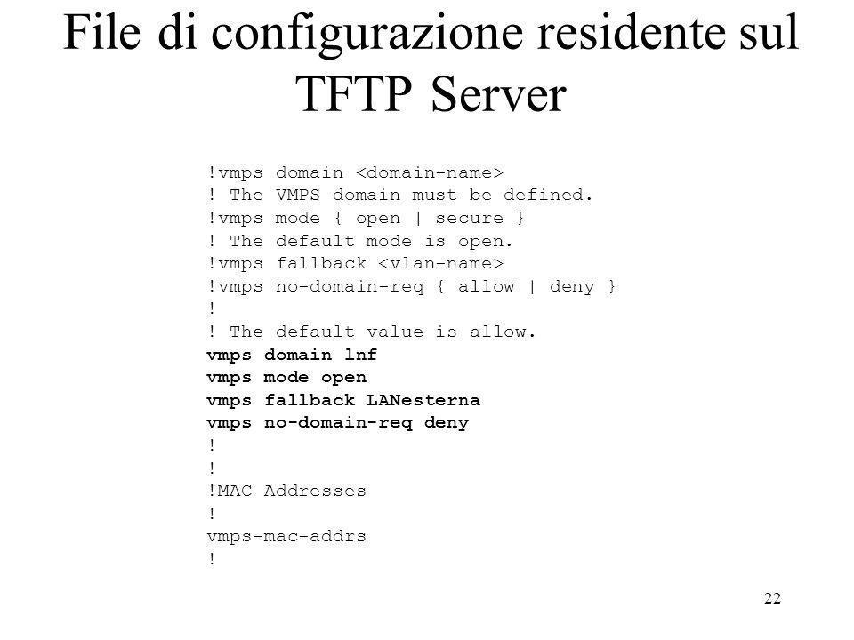 File di configurazione residente sul TFTP Server