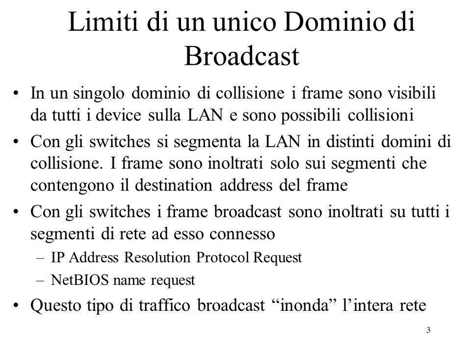 Limiti di un unico Dominio di Broadcast