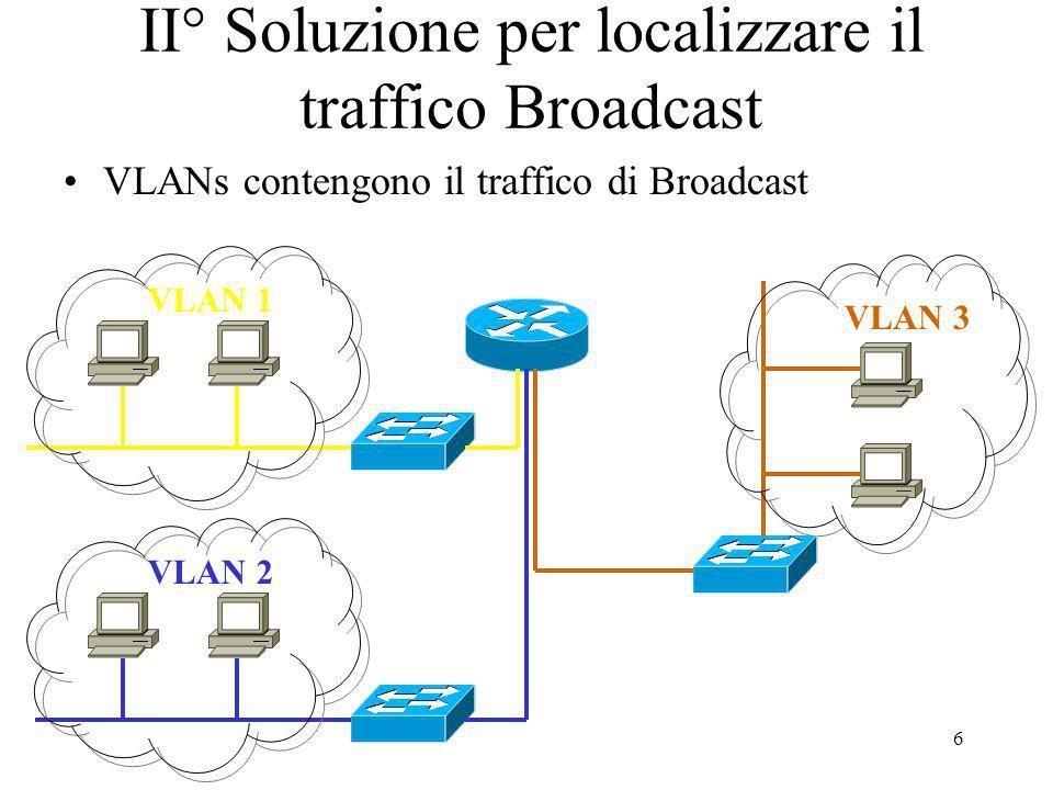 II° Soluzione per localizzare il traffico Broadcast