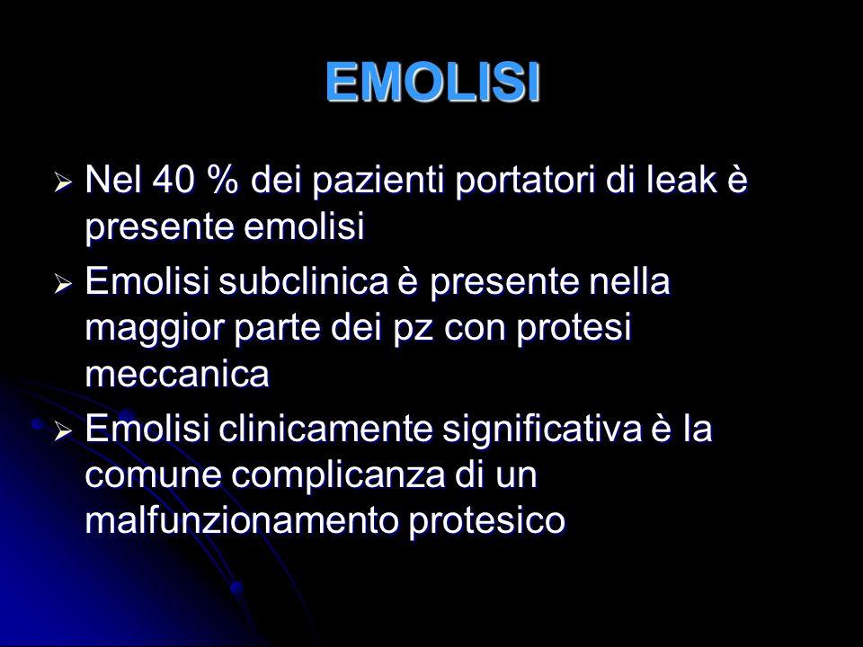 EMOLISI Nel 40 % dei pazienti portatori di leak è presente emolisi