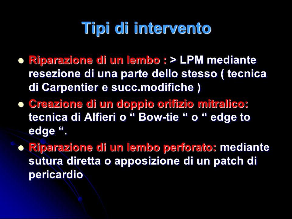 Tipi di intervento Riparazione di un lembo : > LPM mediante resezione di una parte dello stesso ( tecnica di Carpentier e succ.modifiche )