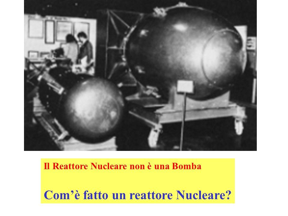 Com'è fatto un reattore Nucleare