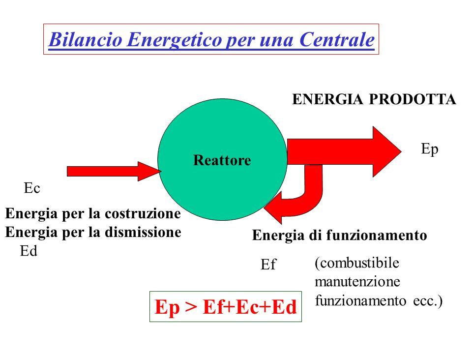Bilancio Energetico per una Centrale