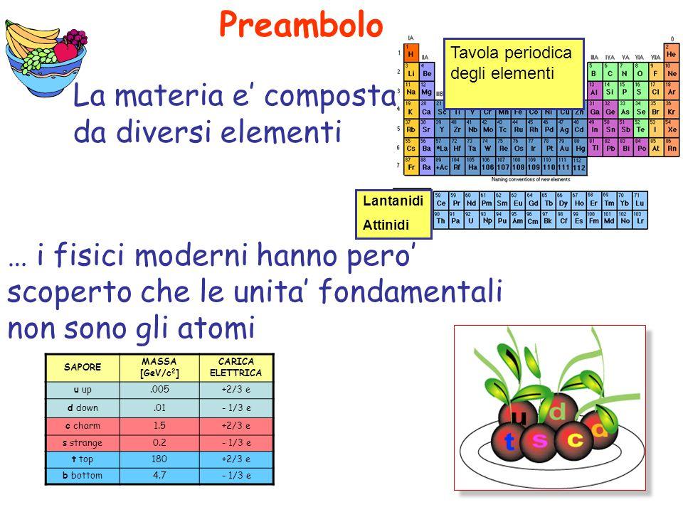 Preambolo La materia e' composta da diversi elementi