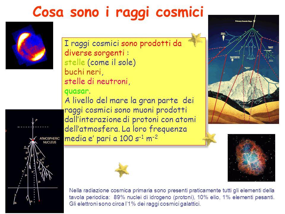 Cosa sono i raggi cosmici