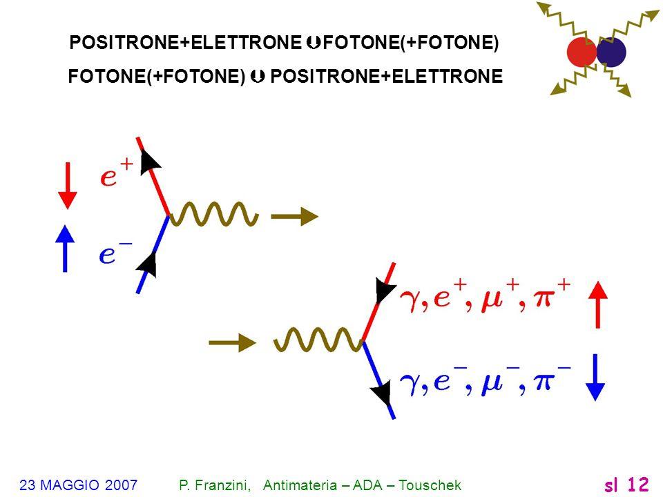 POSITRONE+ELETTRONE FOTONE(+FOTONE)