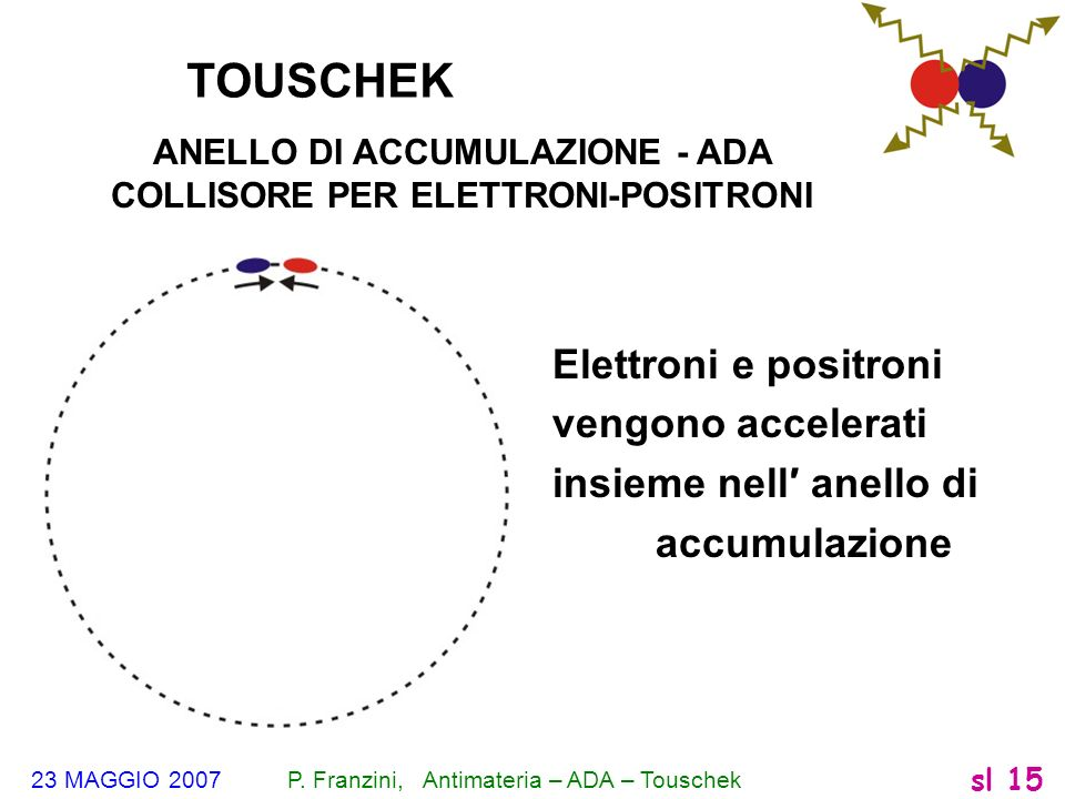 ANELLO DI ACCUMULAZIONE - ADA COLLISORE PER ELETTRONI-POSITRONI