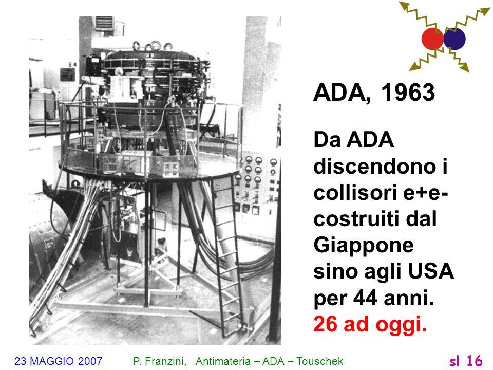 ADA, 1963 Da ADA discendono i collisori e+e-