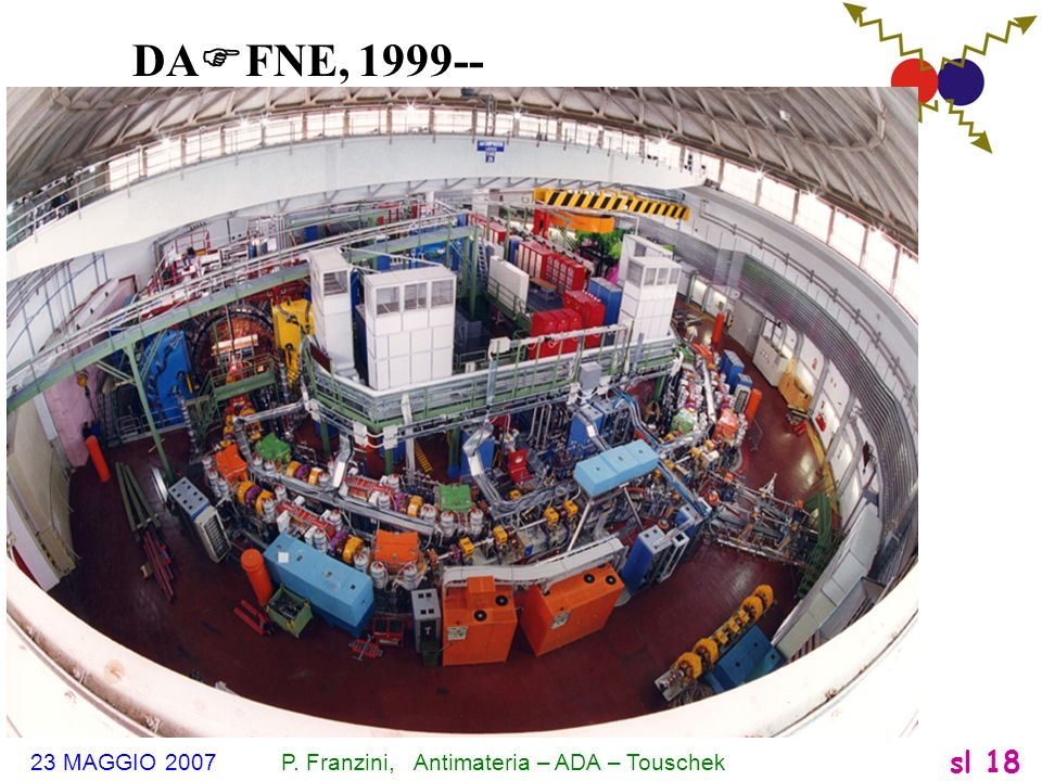 DAFFNE, 1999-- 23 MAGGIO 2007 P. Franzini, Antimateria – ADA – Touschek