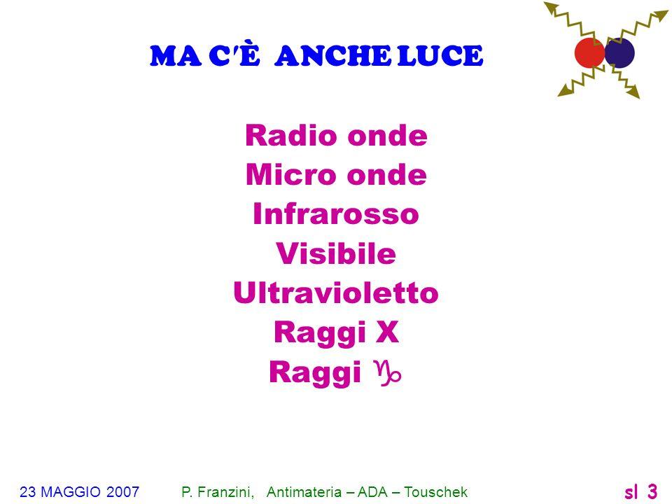 MA C′È ANCHE LUCE Radio onde Micro onde Infrarosso Visibile