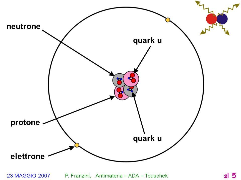 neutrone quark u protone quark u elettrone