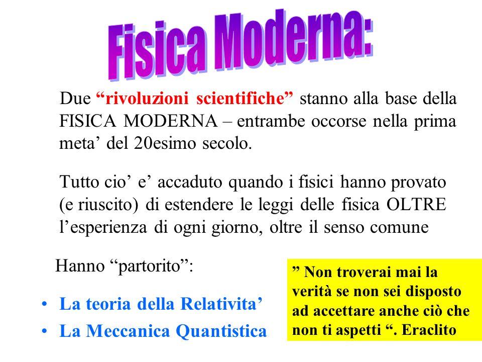 Fisica Moderna:Due rivoluzioni scientifiche stanno alla base della FISICA MODERNA – entrambe occorse nella prima meta' del 20esimo secolo.