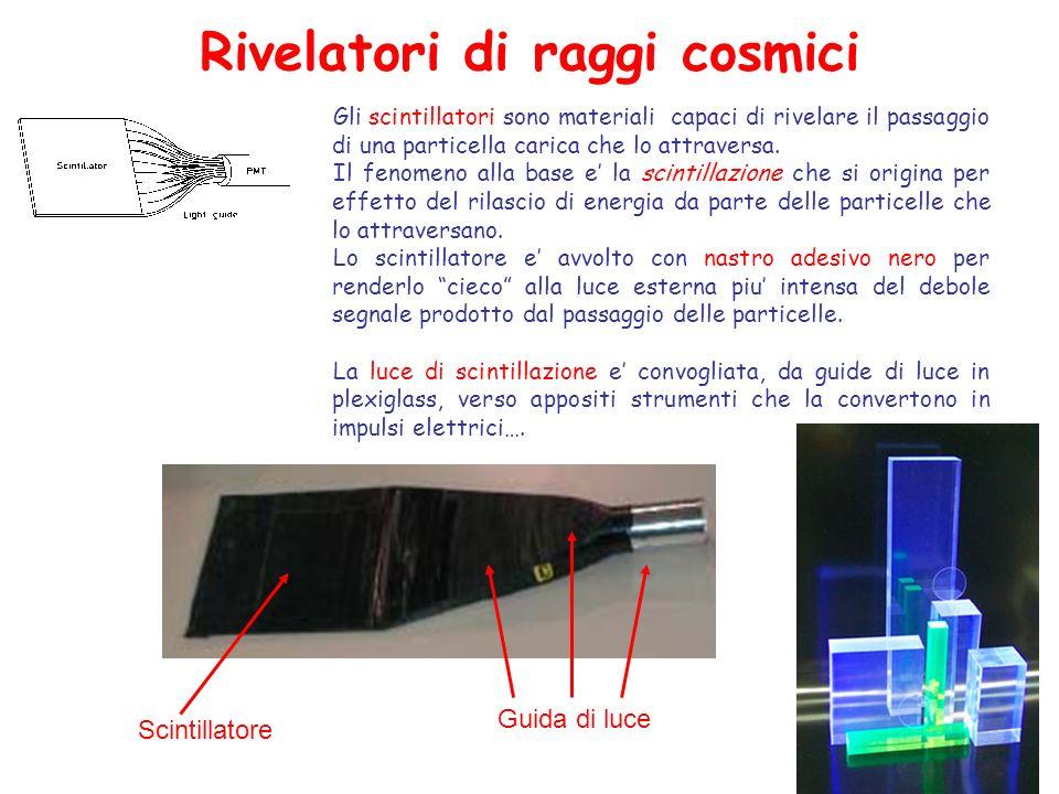 Rivelatori di raggi cosmici