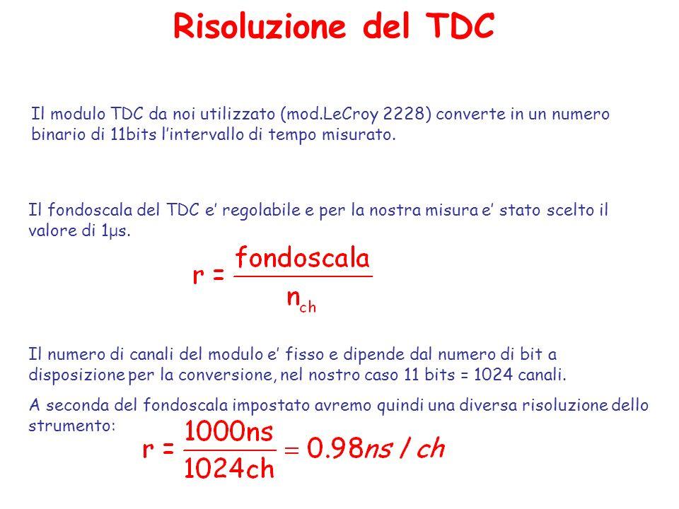 Risoluzione del TDC Il modulo TDC da noi utilizzato (mod.LeCroy 2228) converte in un numero binario di 11bits l'intervallo di tempo misurato.