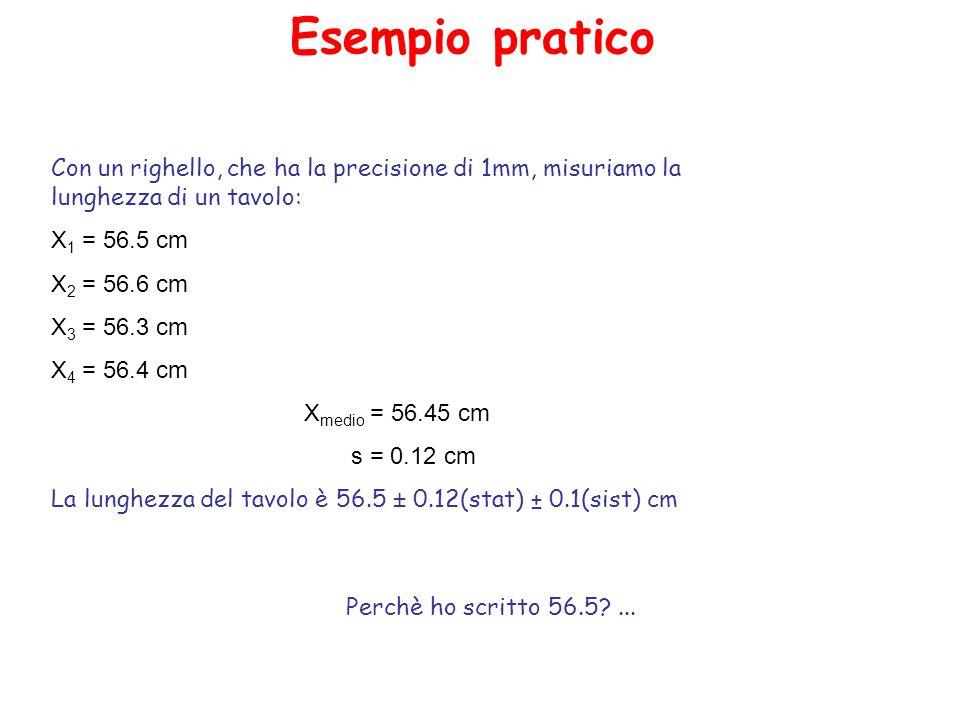 Esempio pratico Con un righello, che ha la precisione di 1mm, misuriamo la lunghezza di un tavolo: X1 = 56.5 cm.