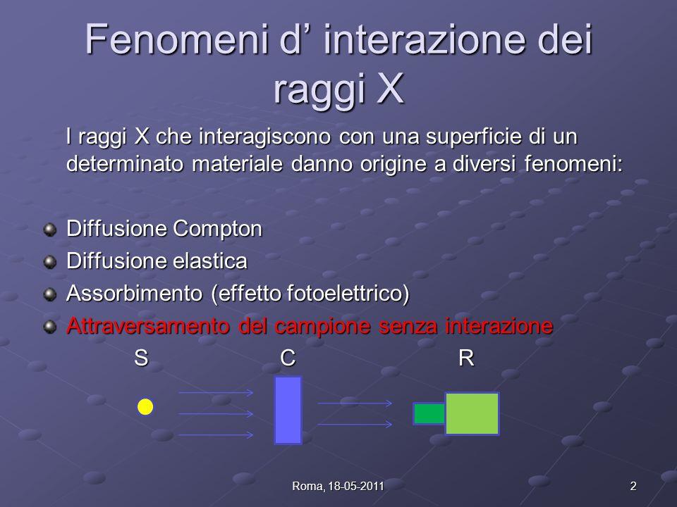 Fenomeni d' interazione dei raggi X