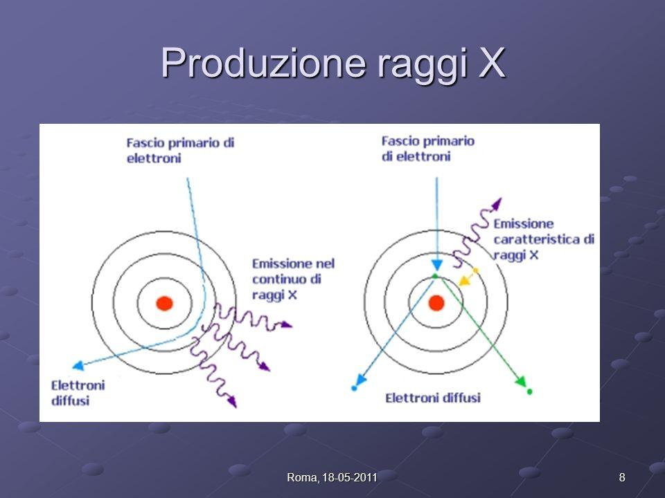Produzione raggi X Roma, 18-05-2011