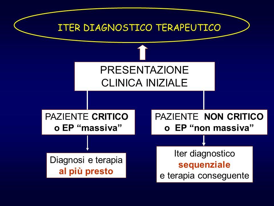 PRESENTAZIONE CLINICA INIZIALE ITER DIAGNOSTICO TERAPEUTICO