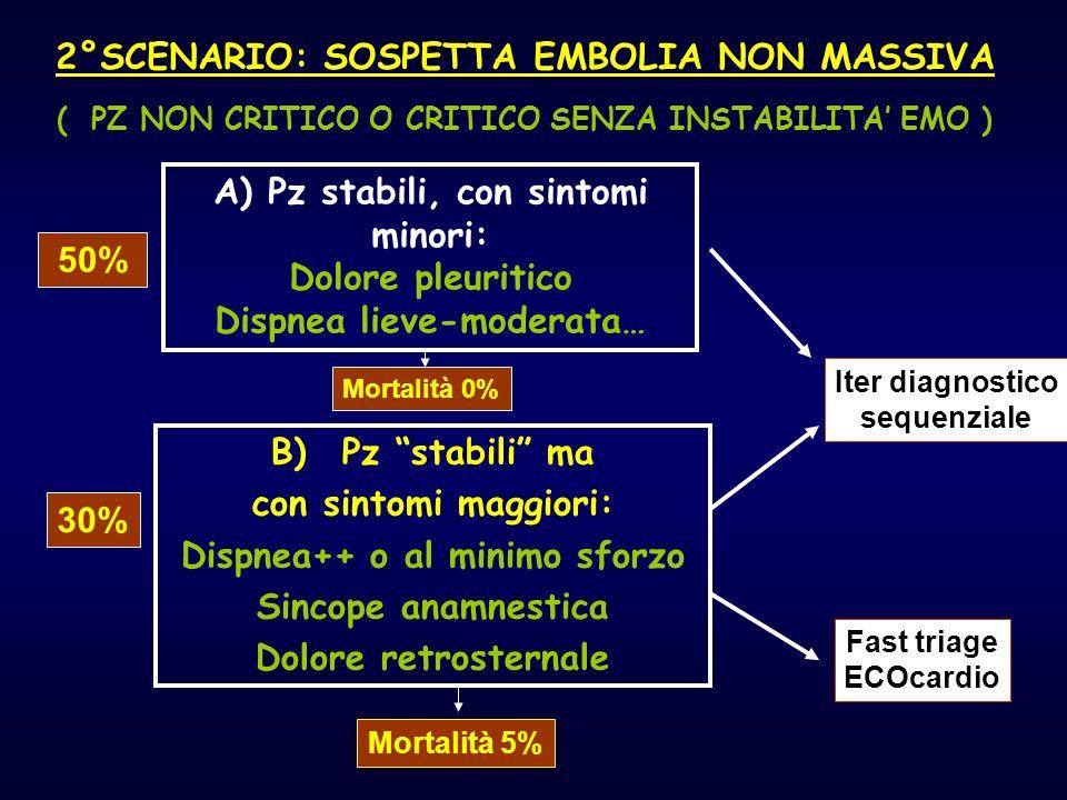 A) Pz stabili, con sintomi minori: Dolore pleuritico