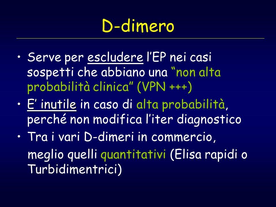 D-dimero Serve per escludere l'EP nei casi sospetti che abbiano una non alta probabilità clinica (VPN +++)