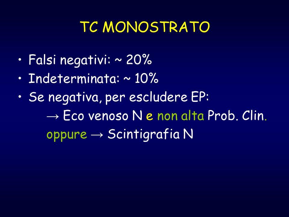 TC MONOSTRATO Falsi negativi: ~ 20% Indeterminata: ~ 10%