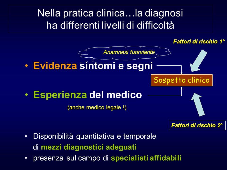 Nella pratica clinica…la diagnosi ha differenti livelli di difficoltà