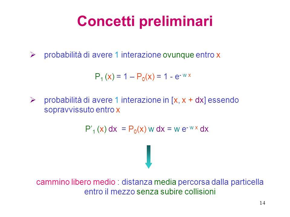 Concetti preliminari probabilità di avere 1 interazione ovunque entro x. P1 (x) = 1 – P0(x) = 1 - e- w x.