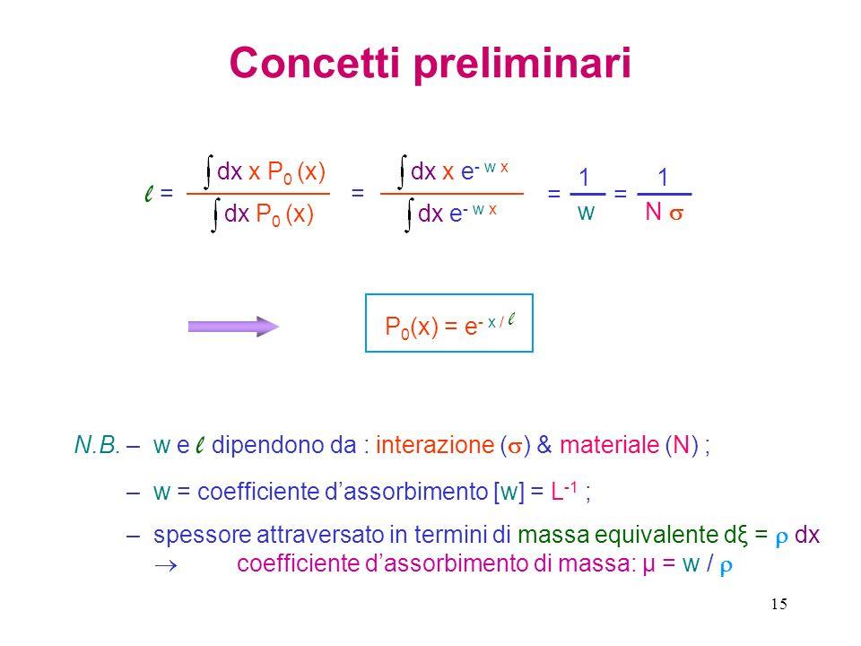 Concetti preliminari l = dx x P0 (x) dx P0 (x) = dx x e- w x dx e- w x