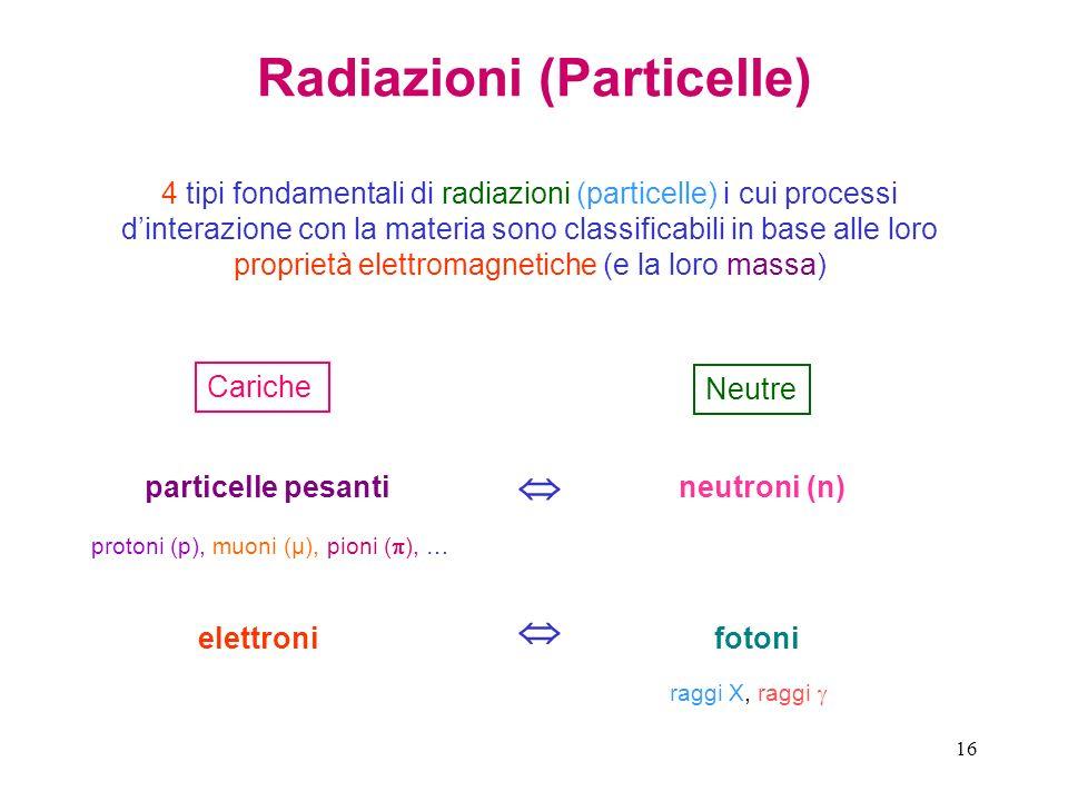 Radiazioni (Particelle)