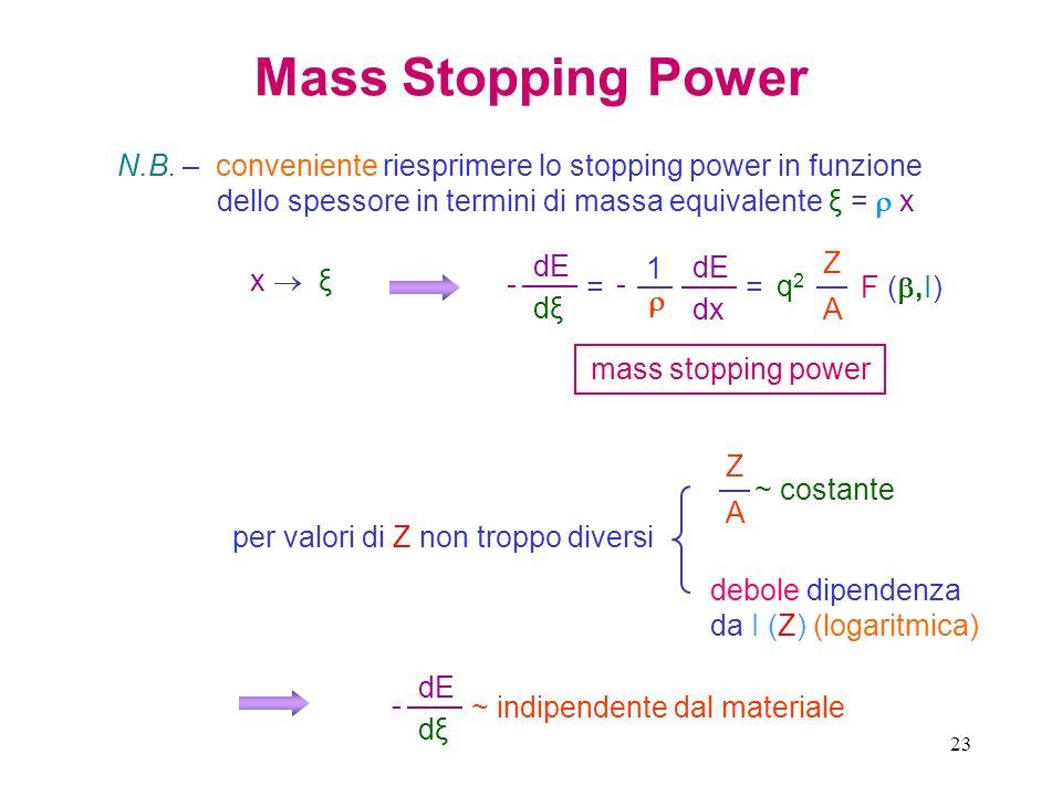 Mass Stopping PowerN.B. – conveniente riesprimere lo stopping power in funzione dello spessore in termini di massa equivalente ξ =  x.