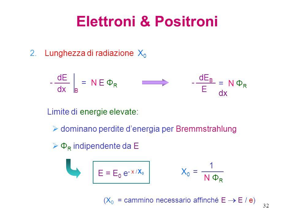 Elettroni & Positroni Lunghezza di radiazione X0 dE dx - = N E ΦR dEB