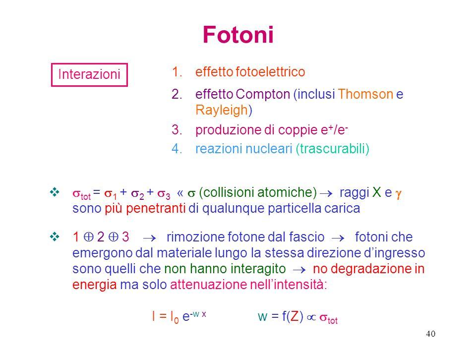 Fotoni Interazioni effetto fotoelettrico
