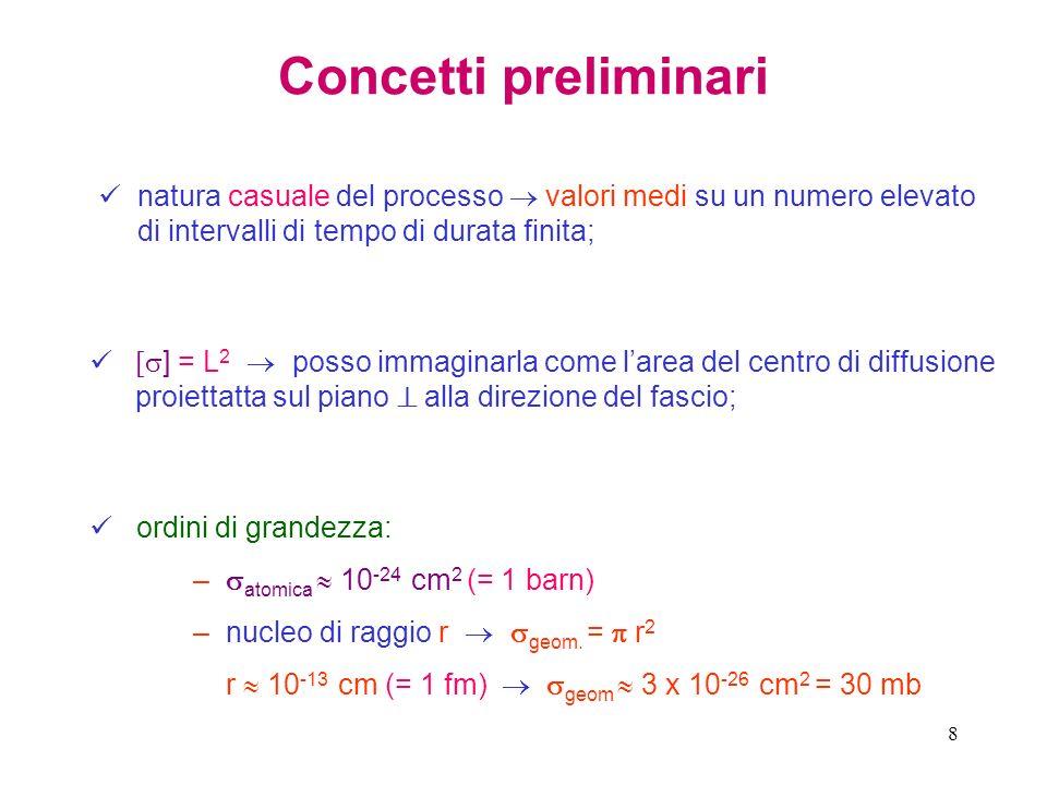 Concetti preliminari natura casuale del processo  valori medi su un numero elevato di intervalli di tempo di durata finita;