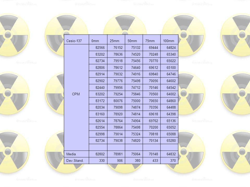 Cesio-1370mm. 25mm. 50mm. 75mm. 100mm. 82566. 76152. 75132. 69444. 64824. 83202. 78636. 74520. 70248.