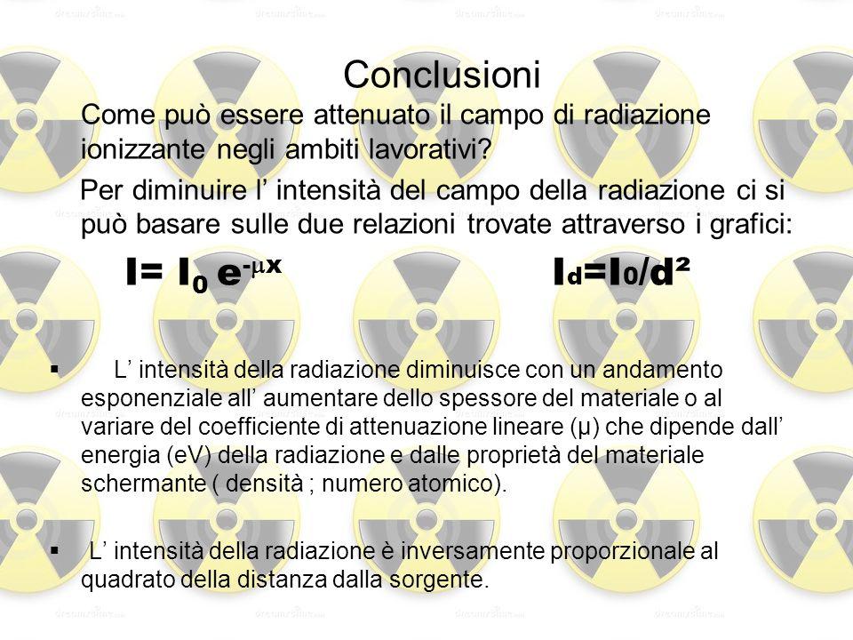 Conclusioni Come può essere attenuato il campo di radiazione ionizzante negli ambiti lavorativi