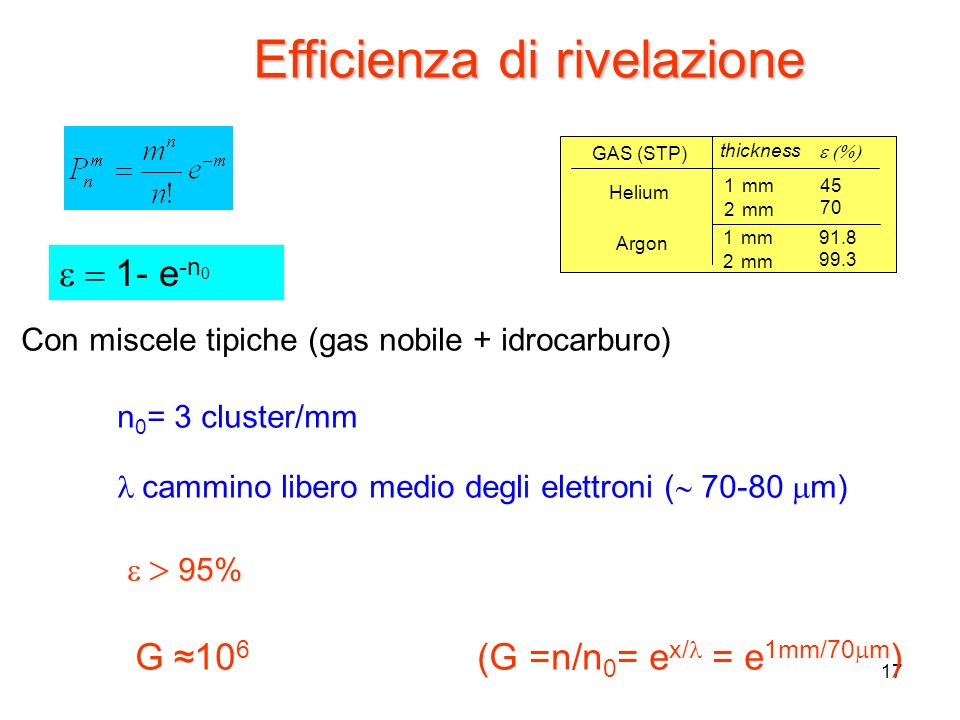 Efficienza di rivelazione