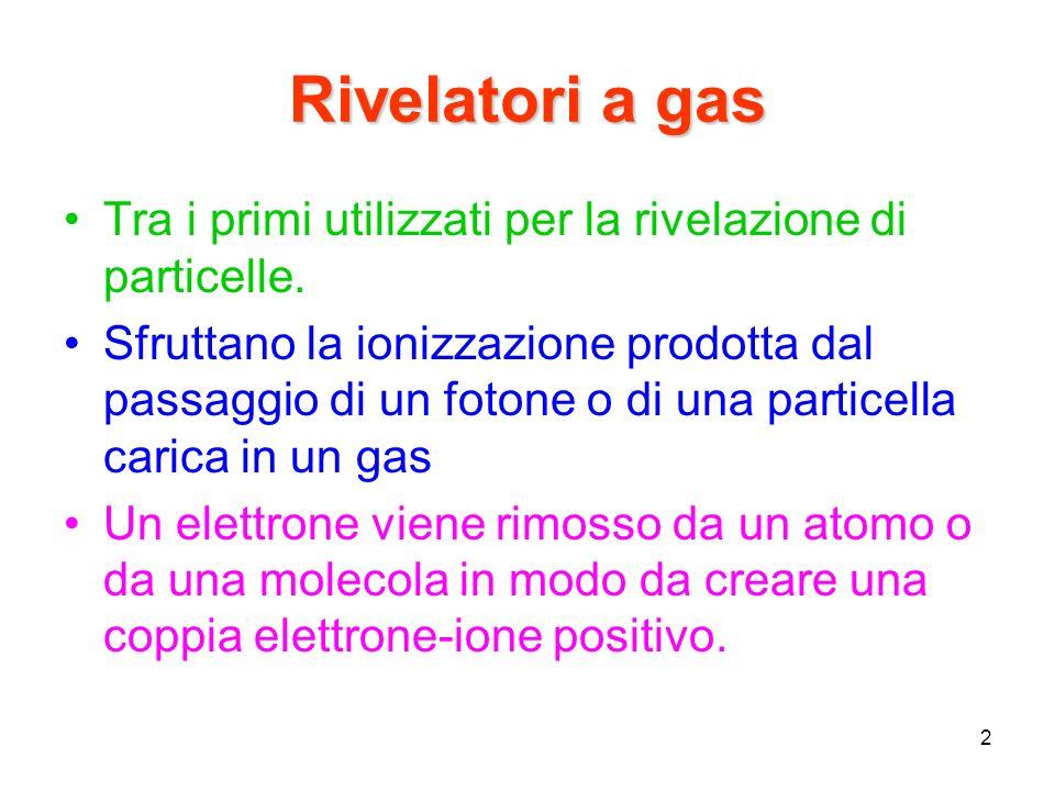 Incontrri di Fisica 1-3 ottobre 2007. Rivelatori a gas. Tra i primi utilizzati per la rivelazione di particelle.
