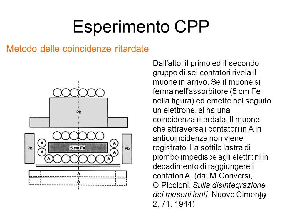 Esperimento CPP Metodo delle coincidenze ritardate