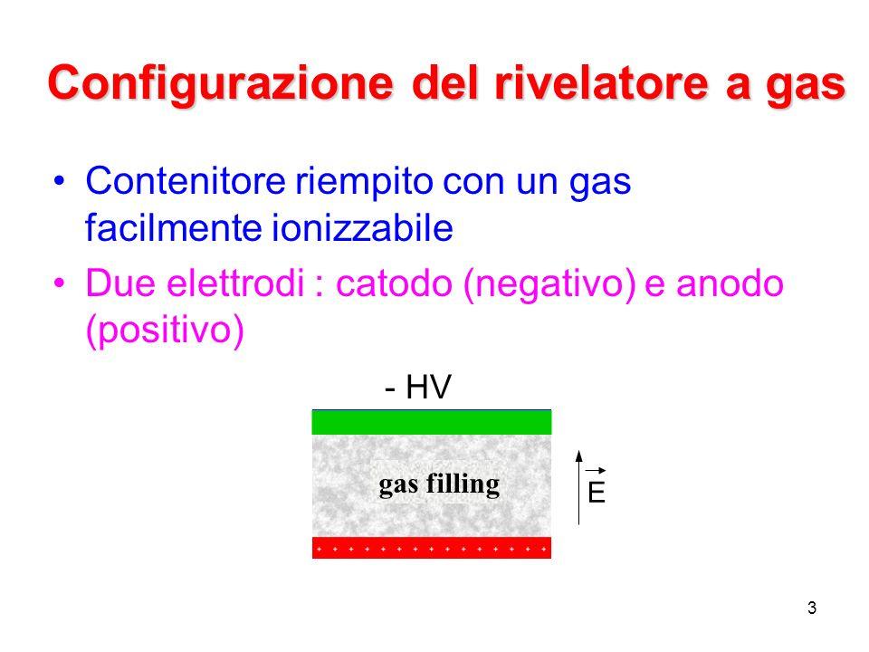 Configurazione del rivelatore a gas