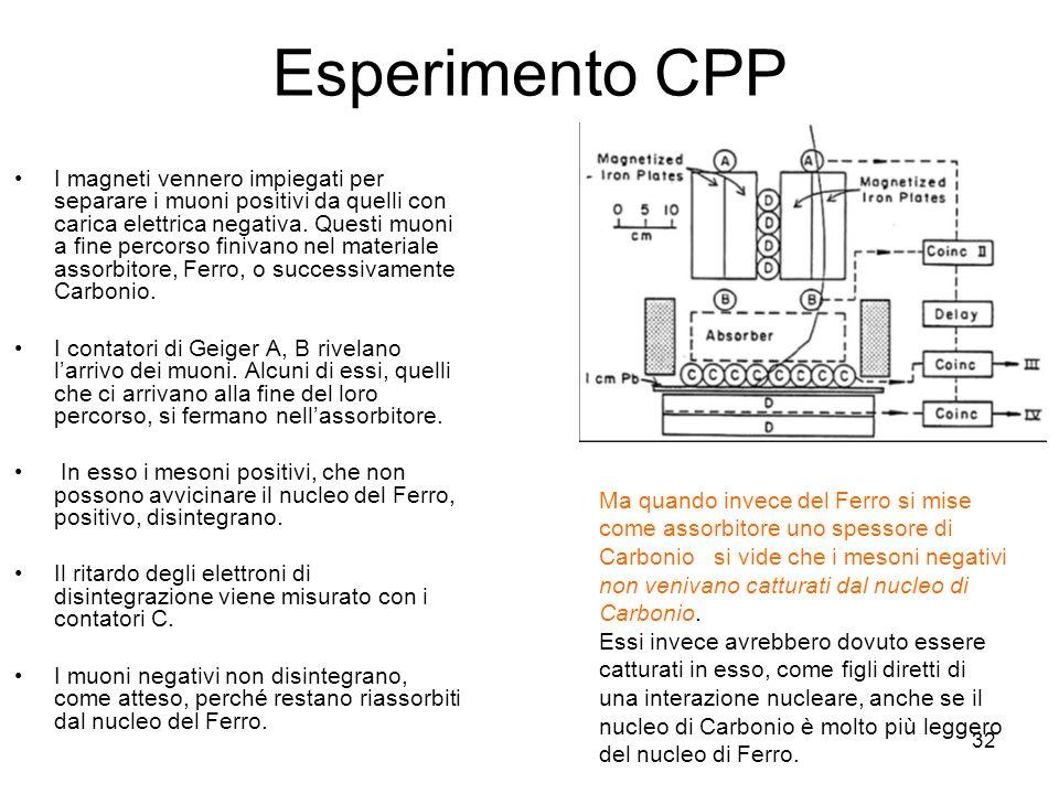 Incontrri di Fisica Esperimento CPP. 1-3 ottobre 2007.