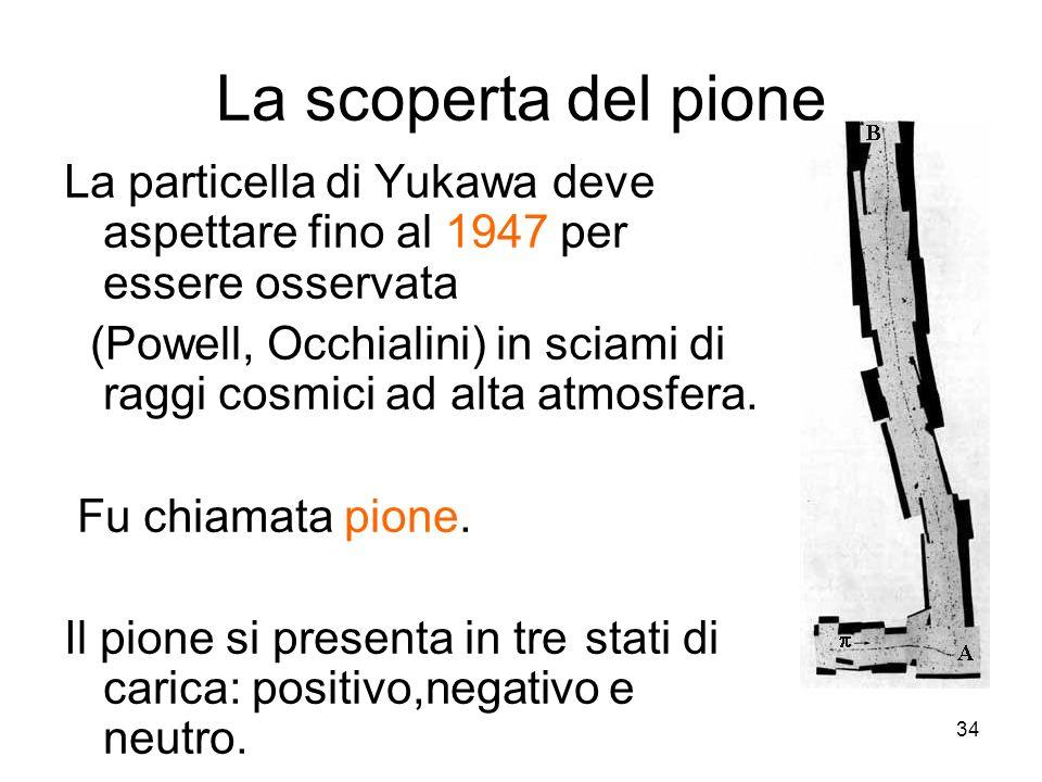 Incontrri di Fisica 1-3 ottobre 2007. La scoperta del pione. La particella di Yukawa deve aspettare fino al 1947 per essere osservata.