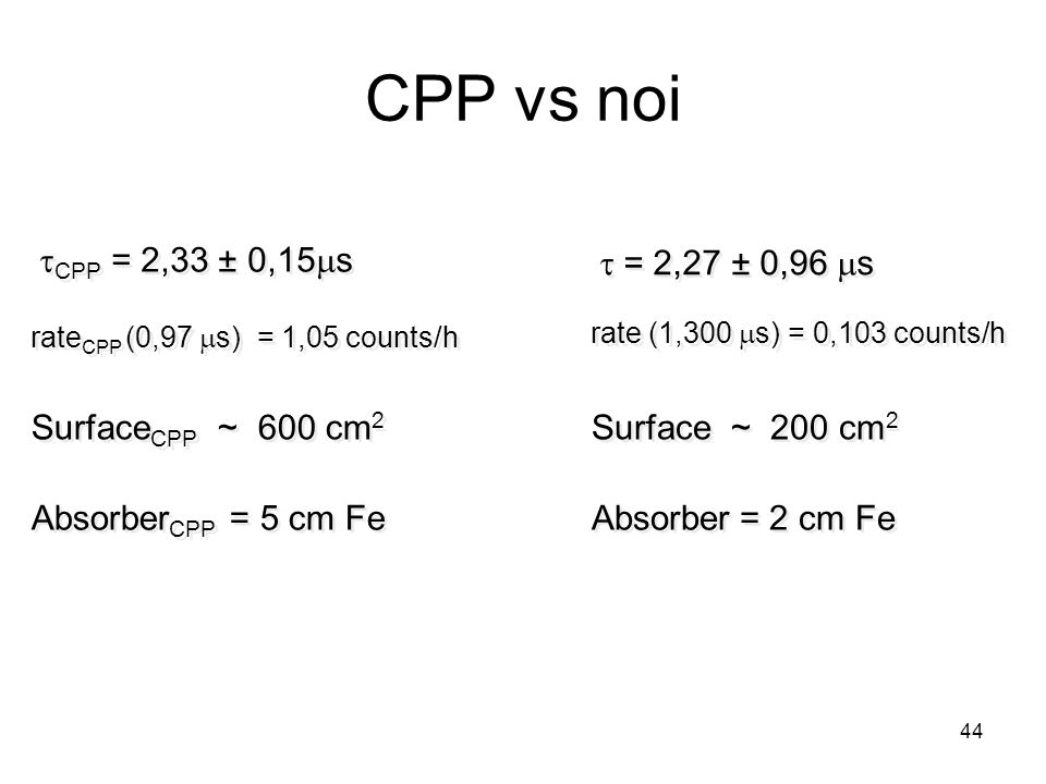 CPP vs noi tCPP = 2,33 ± 0,15ms t = 2,27 ± 0,96 ms