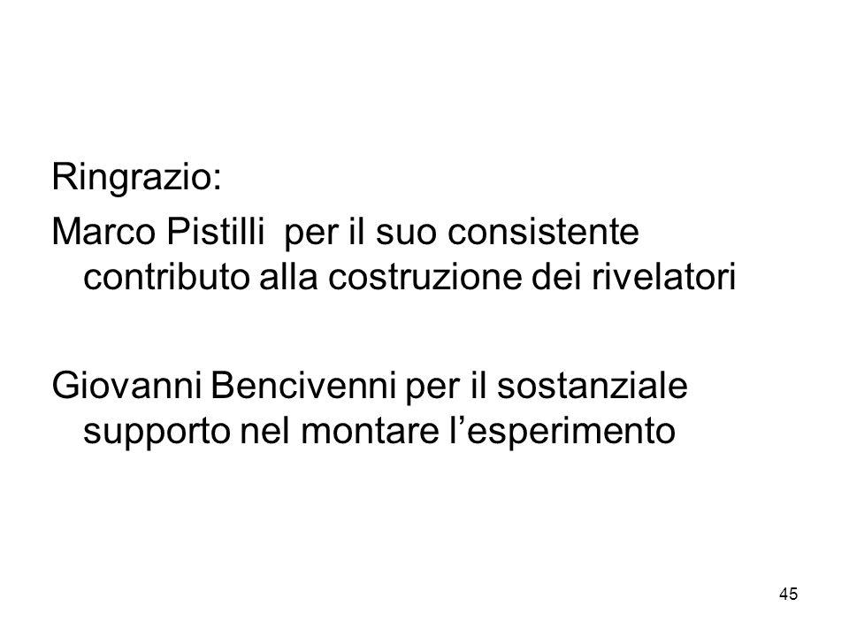 Incontrri di Fisica 1-3 ottobre 2007. Ringrazio: Marco Pistilli per il suo consistente contributo alla costruzione dei rivelatori.