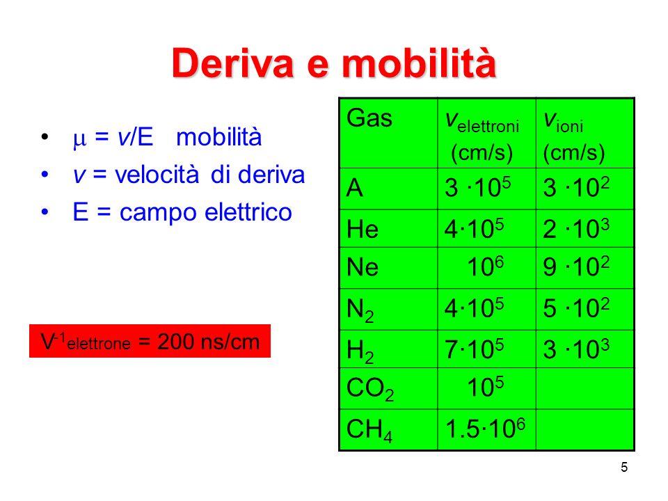 Deriva e mobilità Gas velettroni vioni A 3 ·105 3 ·102 He 4·105 2 ·103