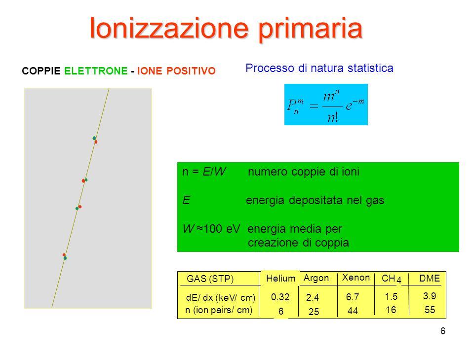 Ionizzazione primaria