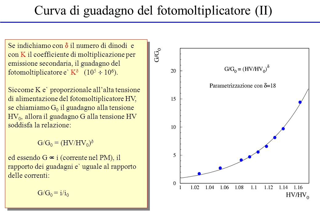Curva di guadagno del fotomoltiplicatore (II)