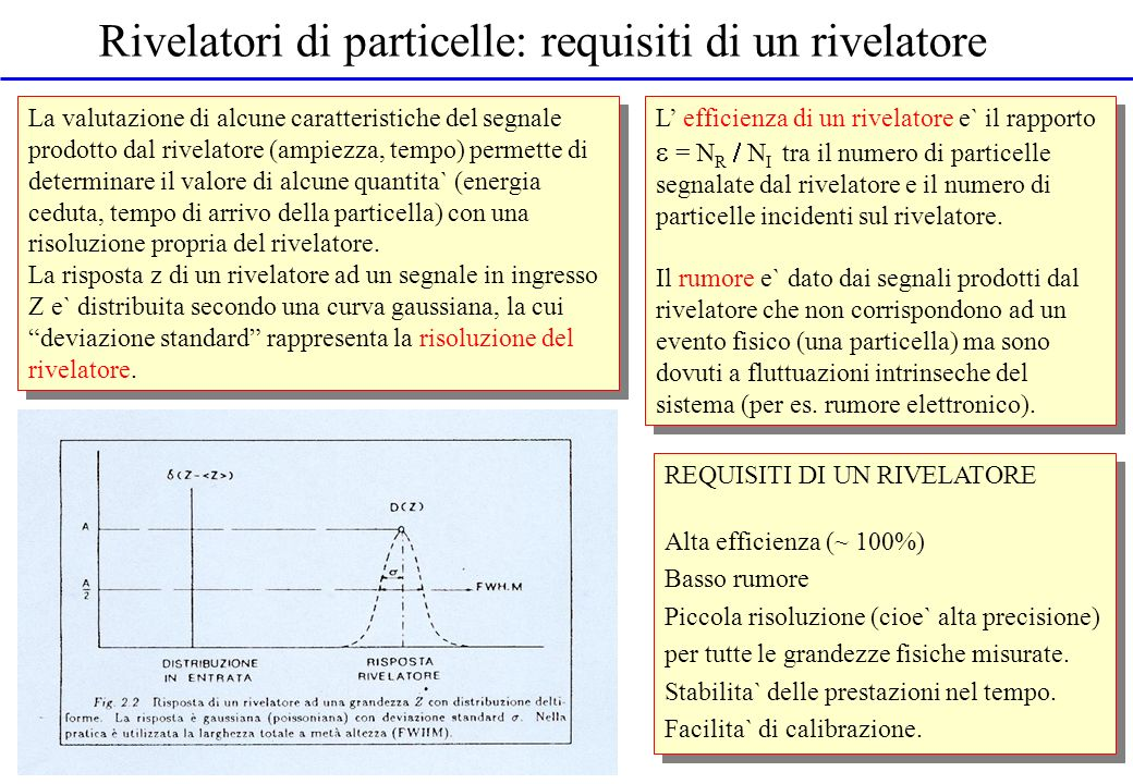 Rivelatori di particelle: requisiti di un rivelatore