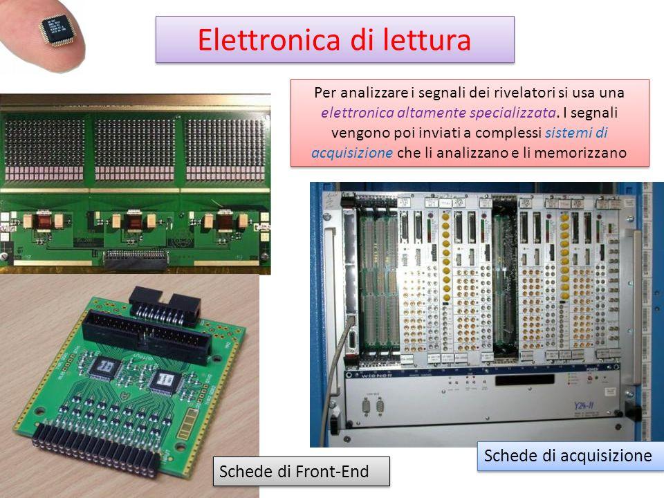 Elettronica di lettura