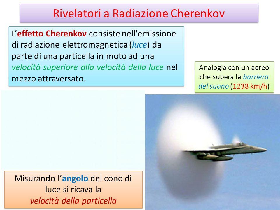 Rivelatori a Radiazione Cherenkov
